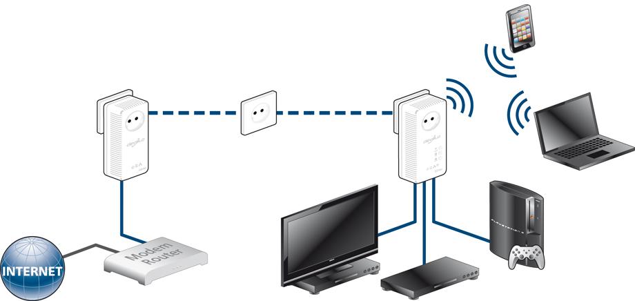 devolo_installation_powerline_adapter
